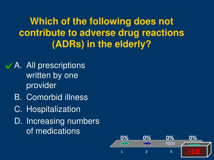Which of the following does not contribute to adverse drug reactions (