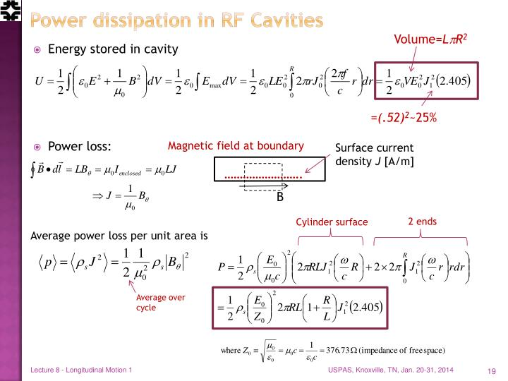 Power dissipation in RF Cavities