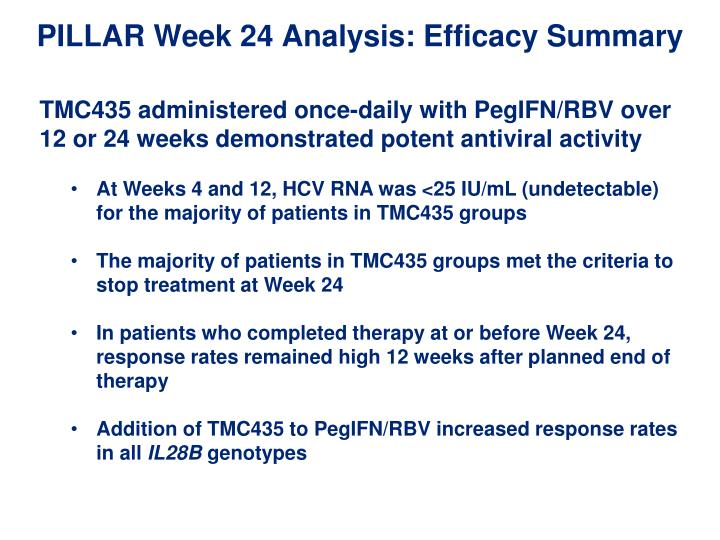 PILLAR Week 24 Analysis: Efficacy Summary