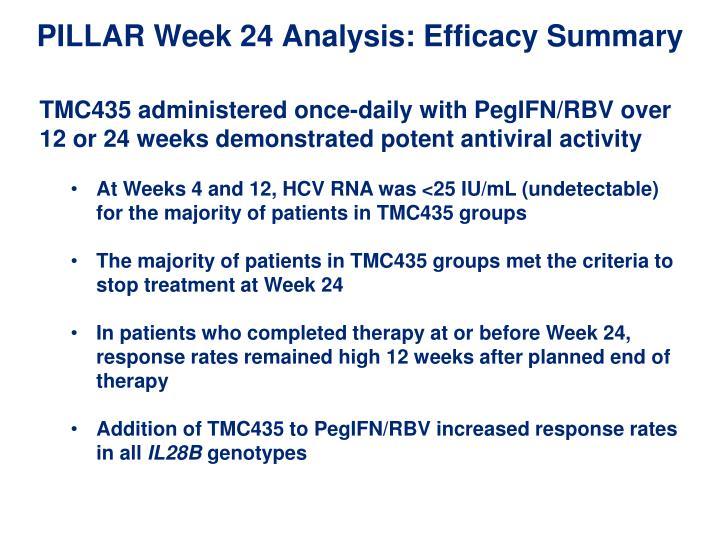 PILLAR Week 24 Analysis: Efficacy Summary