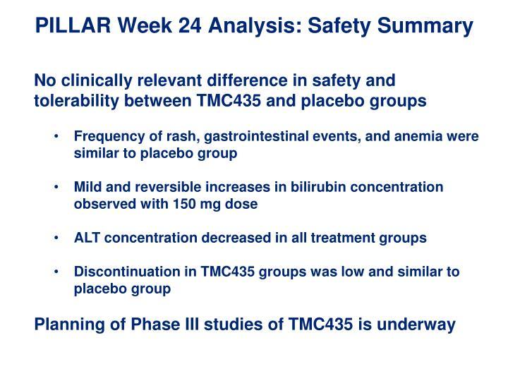 PILLAR Week 24 Analysis: Safety Summary