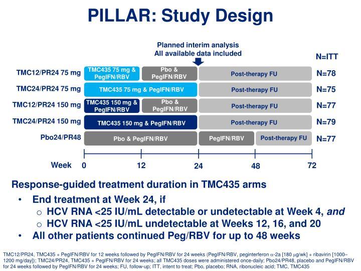 PILLAR: Study Design