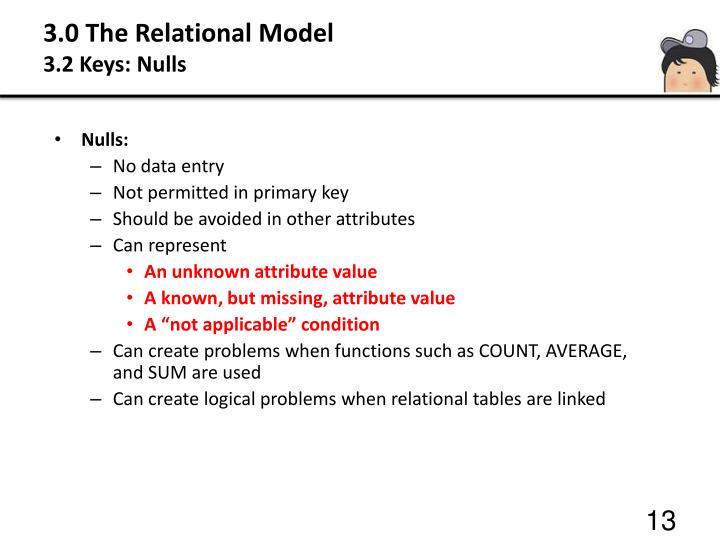 3.0 The Relational Model