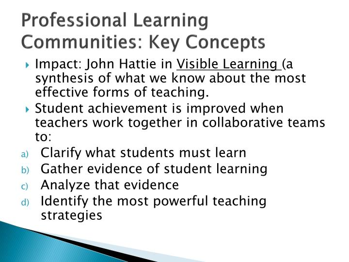 Professional Learning Communities: Key Concepts