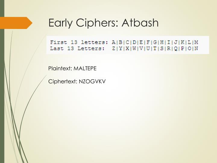 Early ciphers atbash