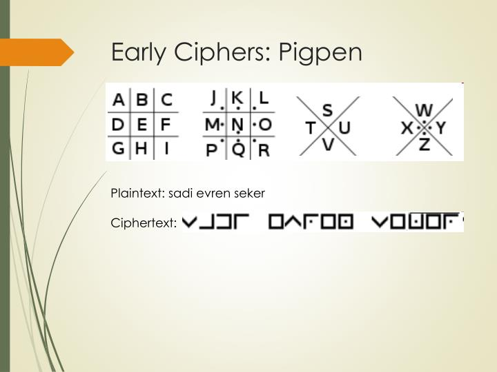 Early ciphers pigpen
