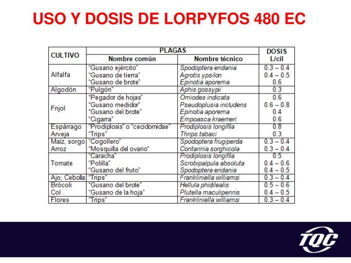 USO Y DOSIS DE LORPYFOS 480 EC