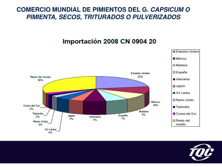 COMERCIO MUNDIAL DE PIMIENTOS DEL G.