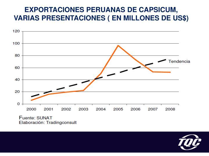 EXPORTACIONES PERUANAS DE CAPSICUM, VARIAS PRESENTACIONES ( EN MILLONES