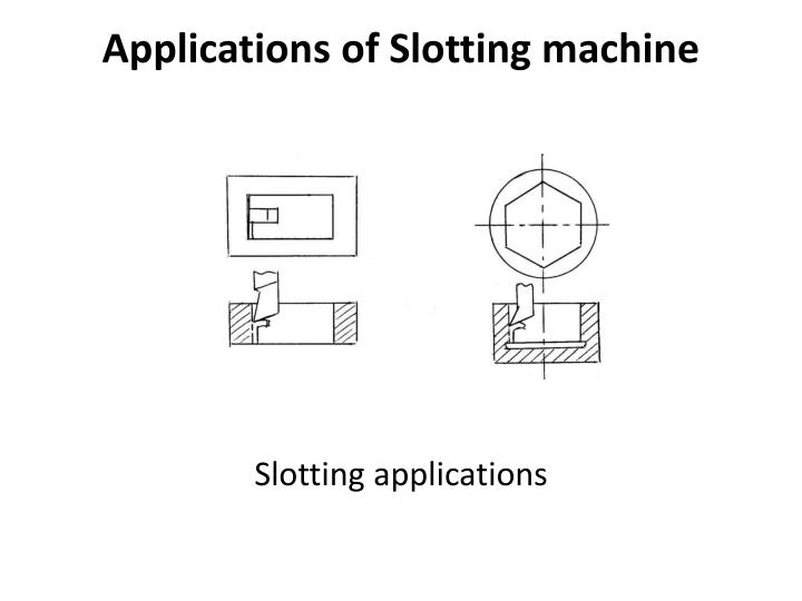 Applications of Slotting machine