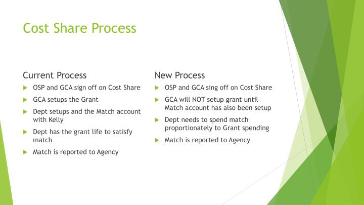Cost Share Process