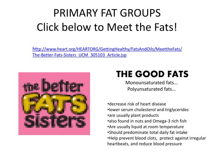 Primary fat groups click below to meet the fats1