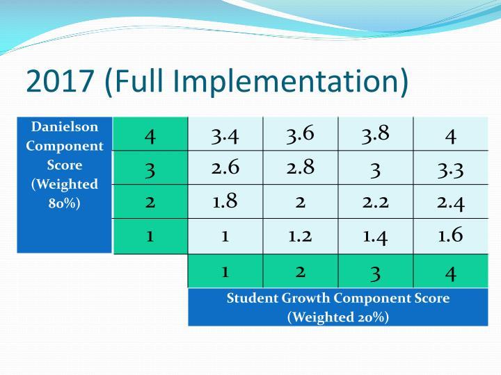 2017 (Full Implementation)