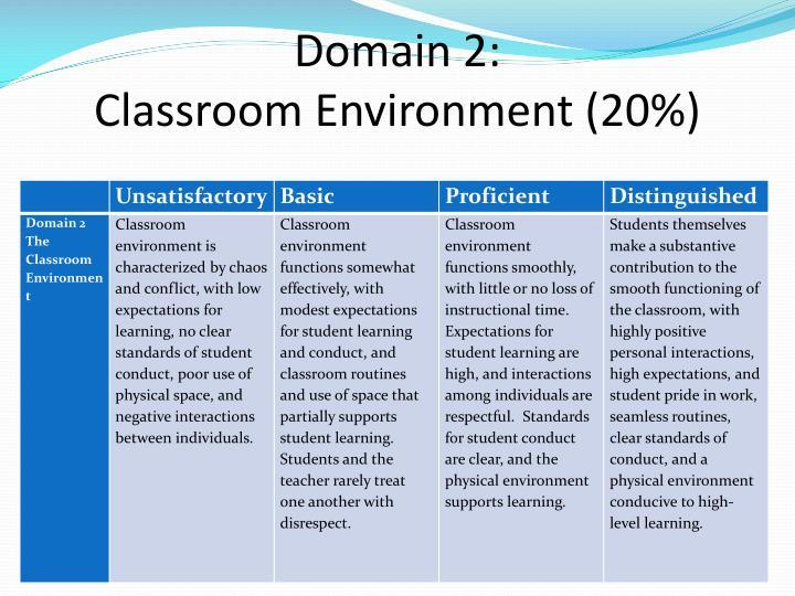 Domain 2: