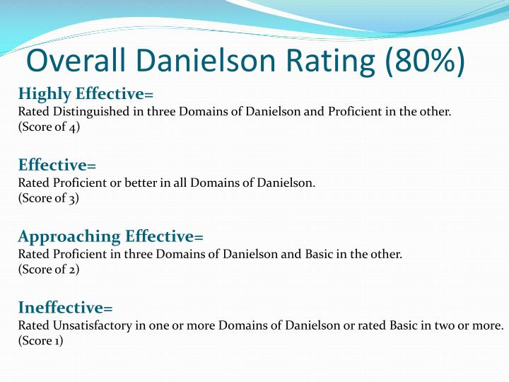 Overall Danielson