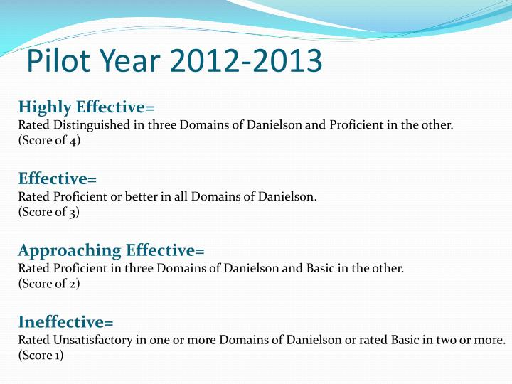 Pilot Year 2012-2013