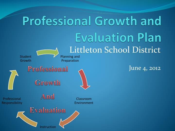 Professional Growth and Evaluation Plan