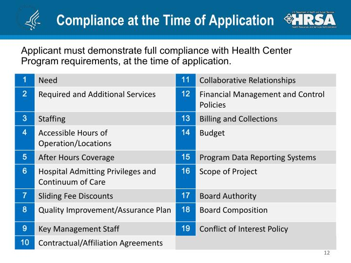 Compliance at the Time of Application