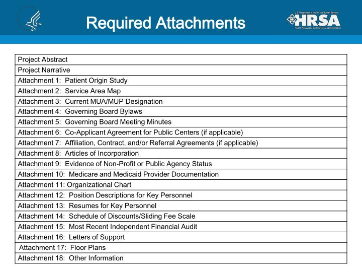 Required Attachments