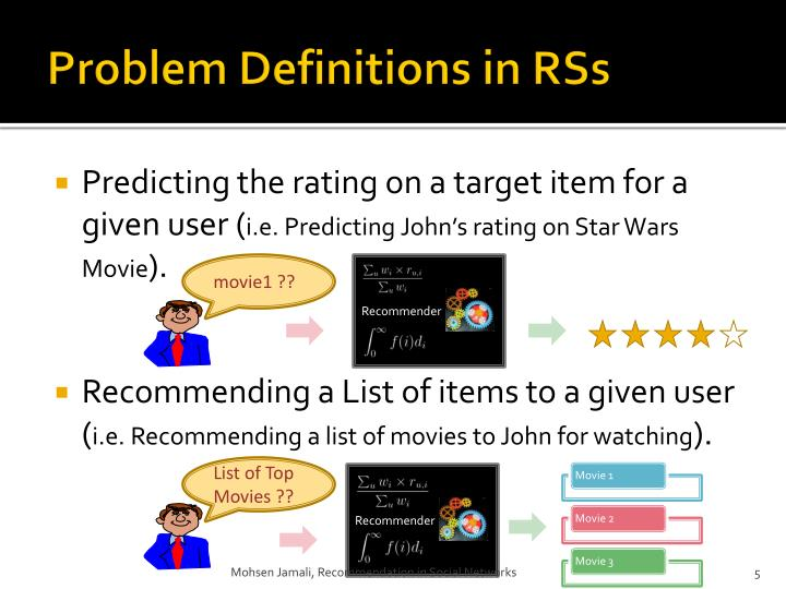 Problem Definitions in RSs