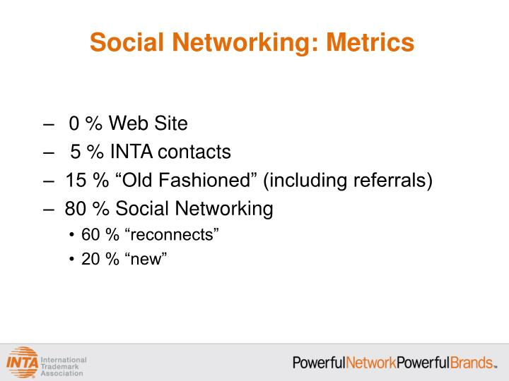 Social Networking: Metrics