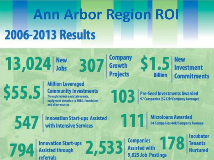 Ann Arbor Region ROI