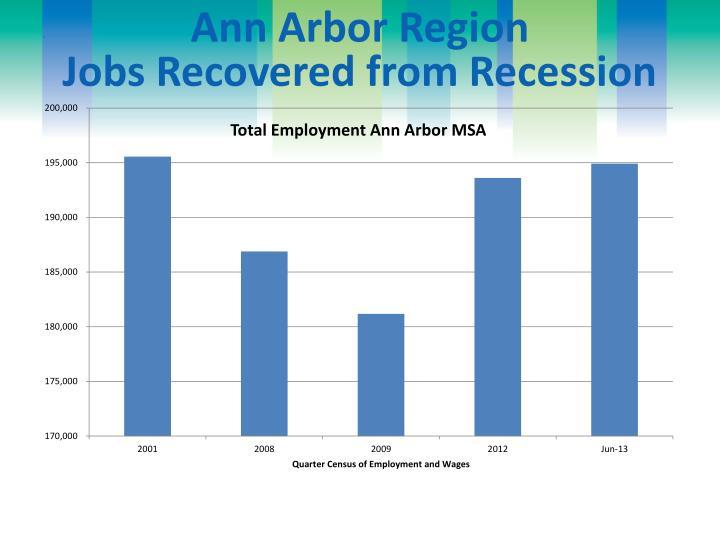 Ann Arbor Region