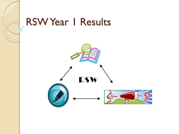rsw year 1 results
