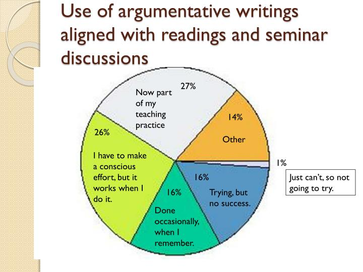 Use of argumentative writings aligned with readings and seminar discussions