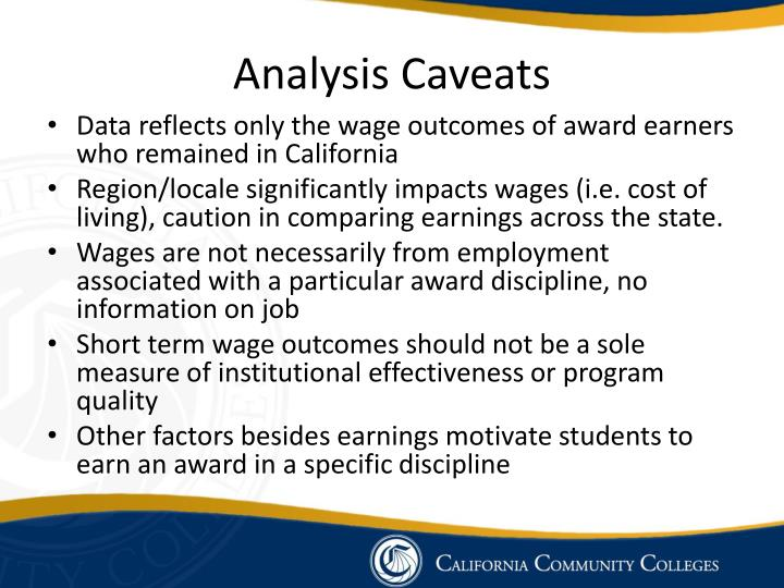 Analysis Caveats