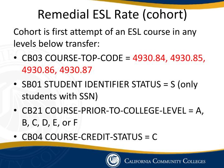 Remedial ESL Rate (cohort)