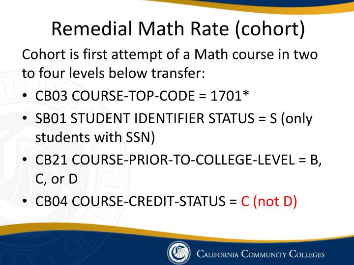 Remedial Math Rate (cohort)