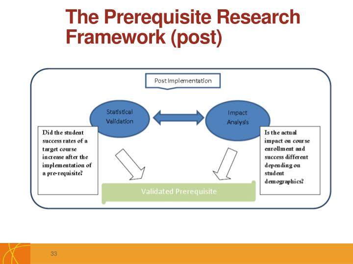 The Prerequisite Research Framework (post)
