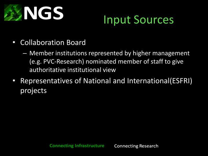 Input Sources