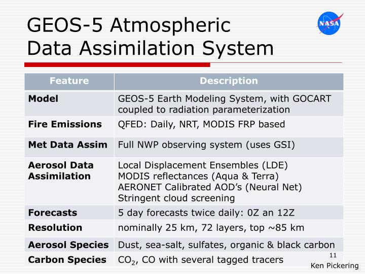 GEOS-5 Atmospheric