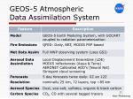 geos 5 atmospheric data assimilation system