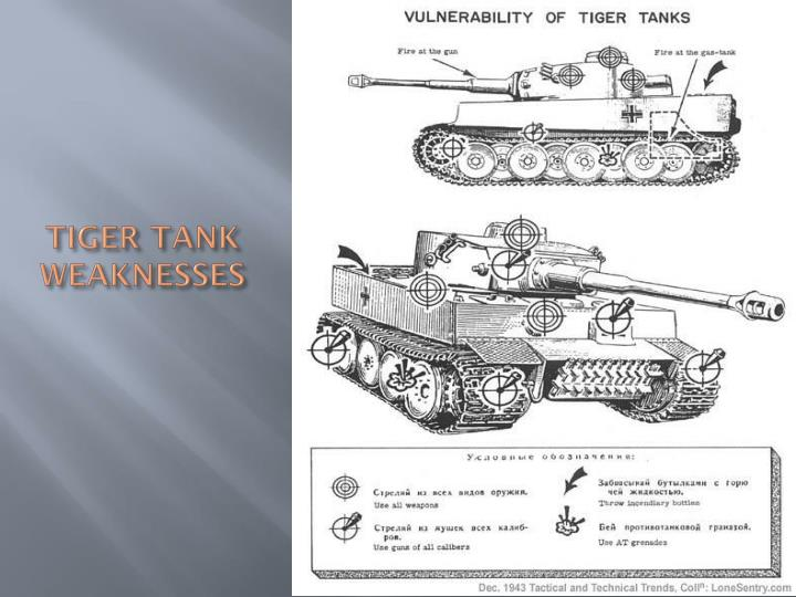 TIGER TANK WEAKNESSES