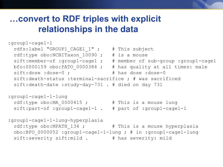 …convert to RDF triples with explicit