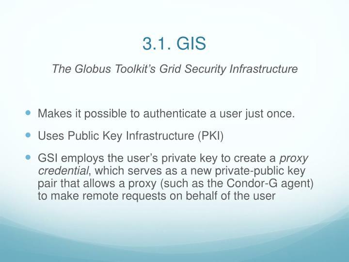 3.1. GIS
