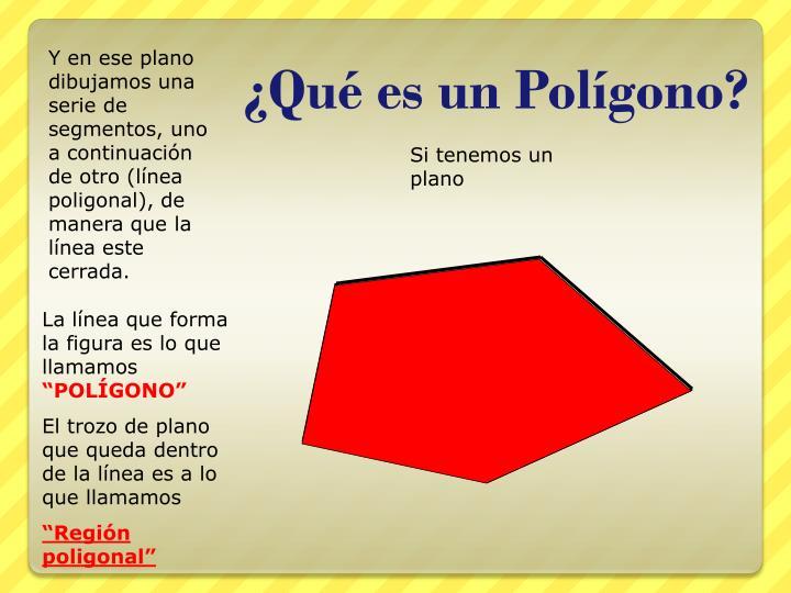 ¿Qué es un Polígono?