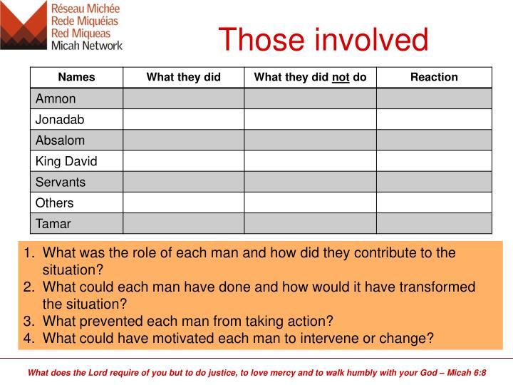 Those involved