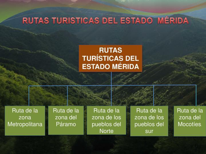 RUTAS TURSTICAS DEL ESTADO MRIDA