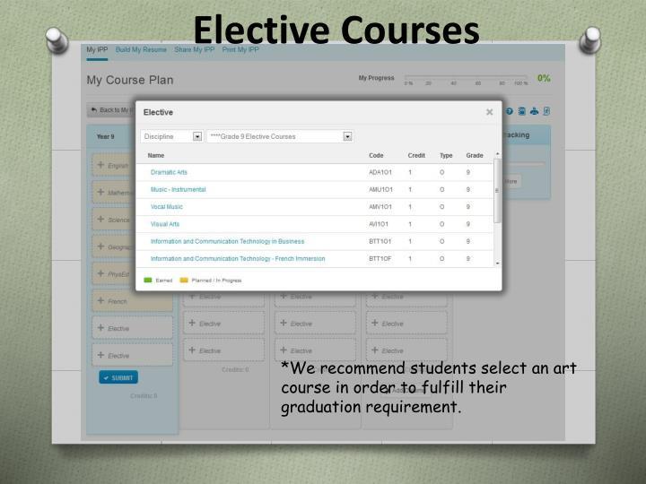 Elective Courses