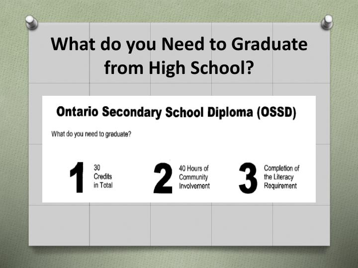 What do you Need to Graduate from High School?