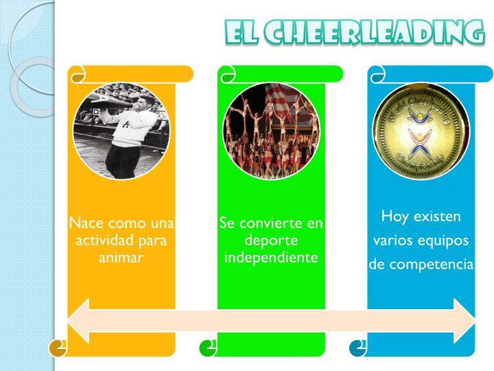 EL CHEERLEADING