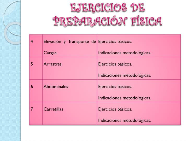 EJERCICIOS DE PREPARACIÓN FÍSICA
