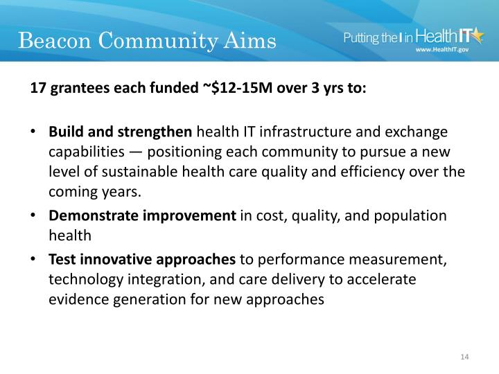 Beacon Community Aims