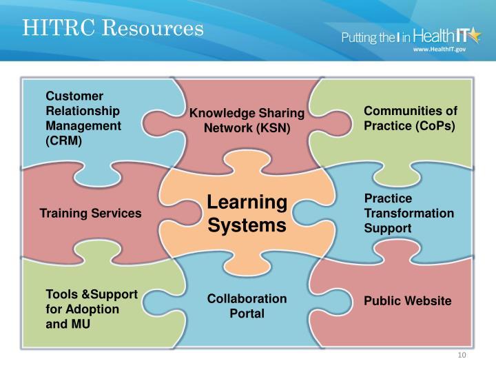 HITRC Resources
