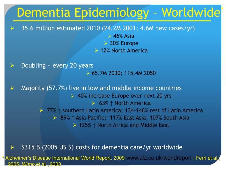 Dementia Epidemiology – Worldwide