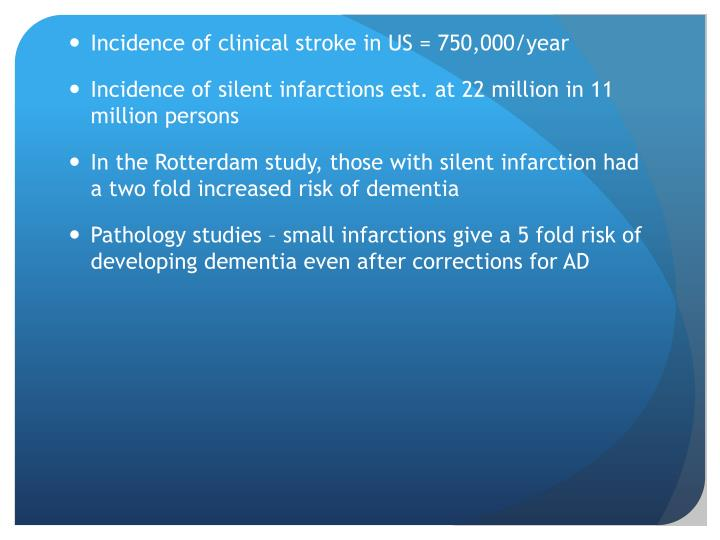 Incidence of clinical stroke in US = 750,000/year
